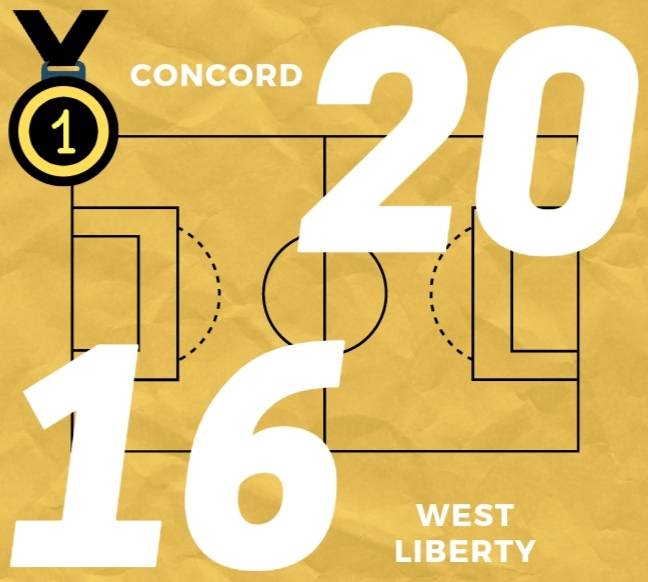 A graphic of the game scores made in Canva by Haley Blakemore.